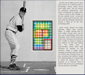 ted_williams_strike_zone